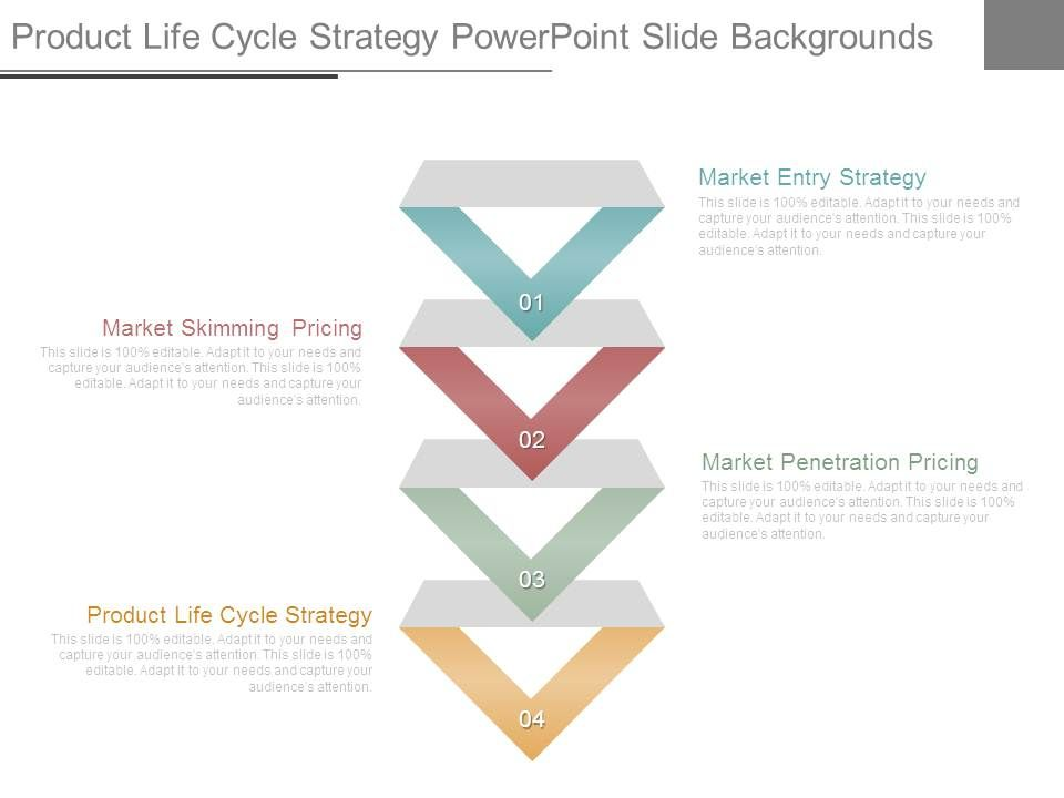 product_life_cycle_strategy_powerpoint_slide_backgrounds_Slide01