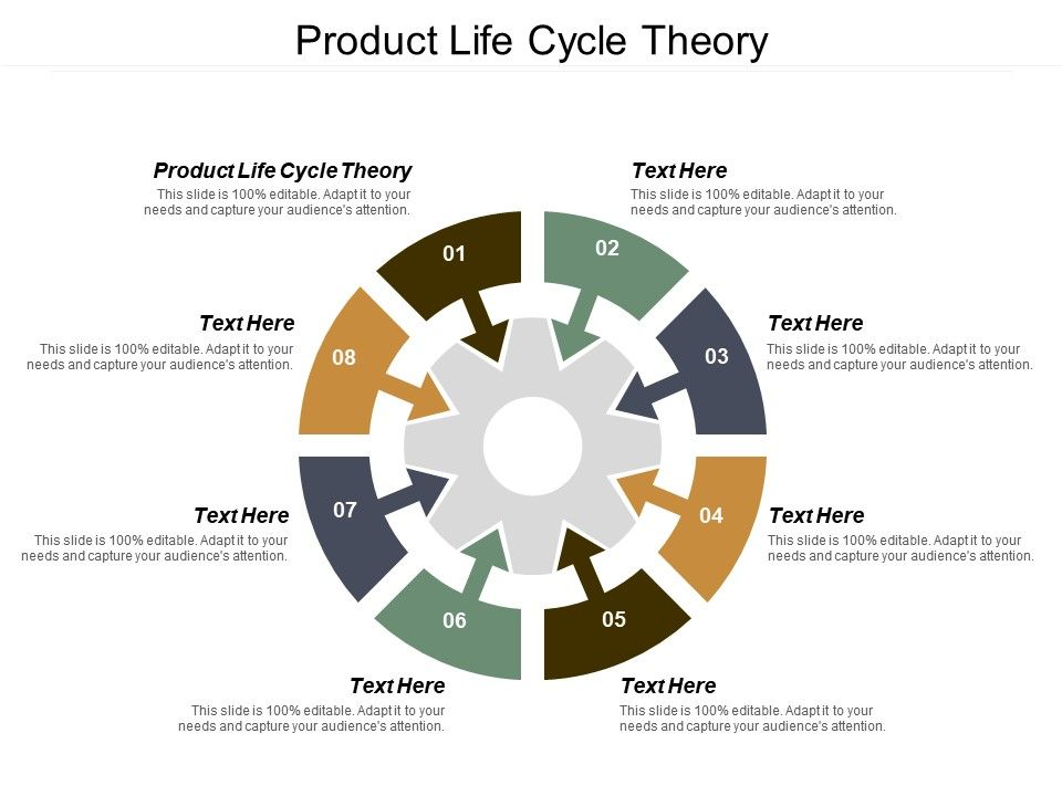 product_life_cycle_theory_ppt_powerpoint_presentation_gallery_structure_cpb_Slide01