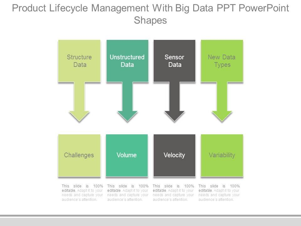 product_lifecycle_management_with_big_data_ppt_powerpoint_shapes_Slide01