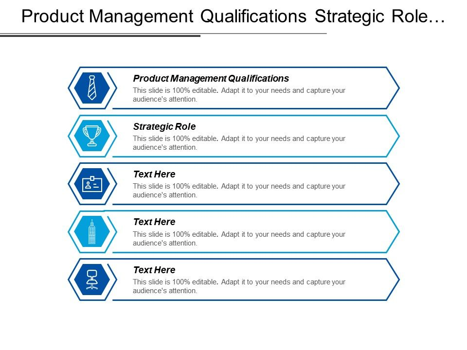 Product Management Qualifications Strategic Role Investment Banking