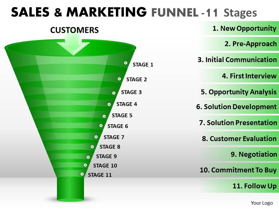 product_marketing_funnel_diagram_with_11_stages_Slide01