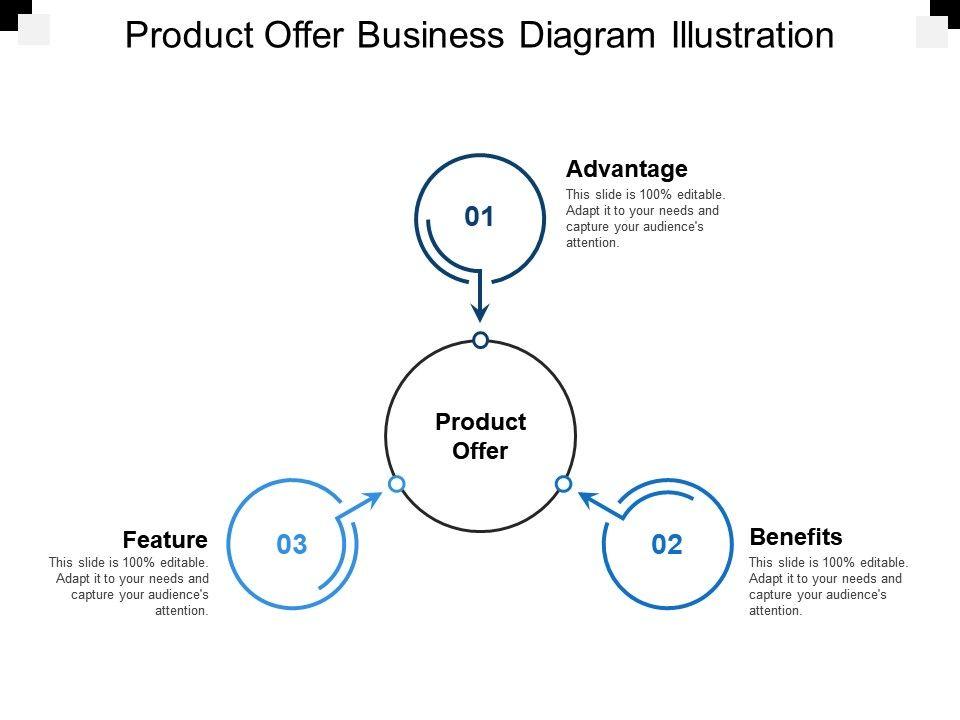 product_offer_business_diagram_illustration_Slide01