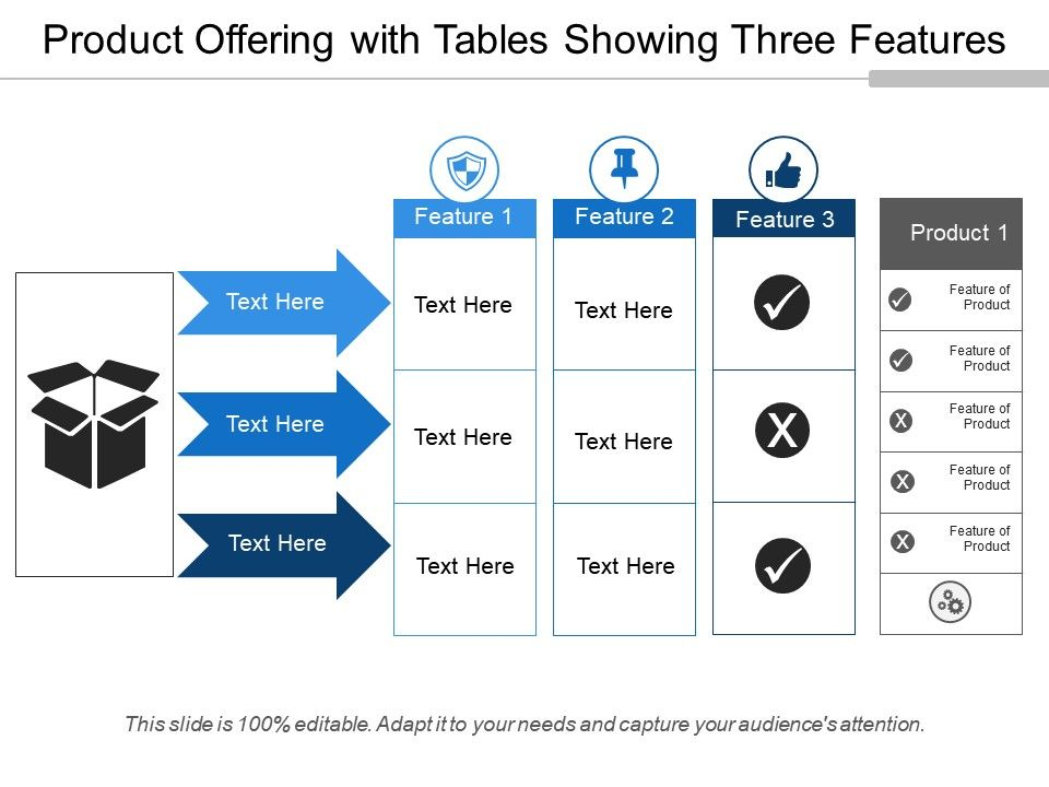 product_offering_with_tables_showing_three_Slide01