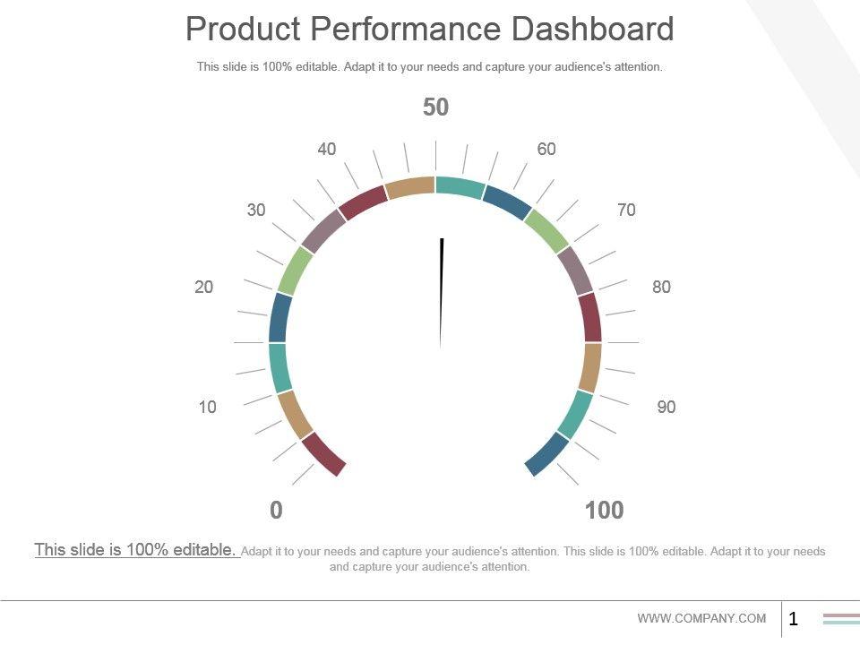 34961308 style essentials 2 dashboard 1 piece powerpoint presentation diagram infographic slide