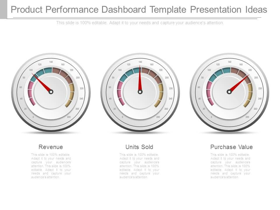 83187914 style essentials 2 dashboard 3 piece powerpoint