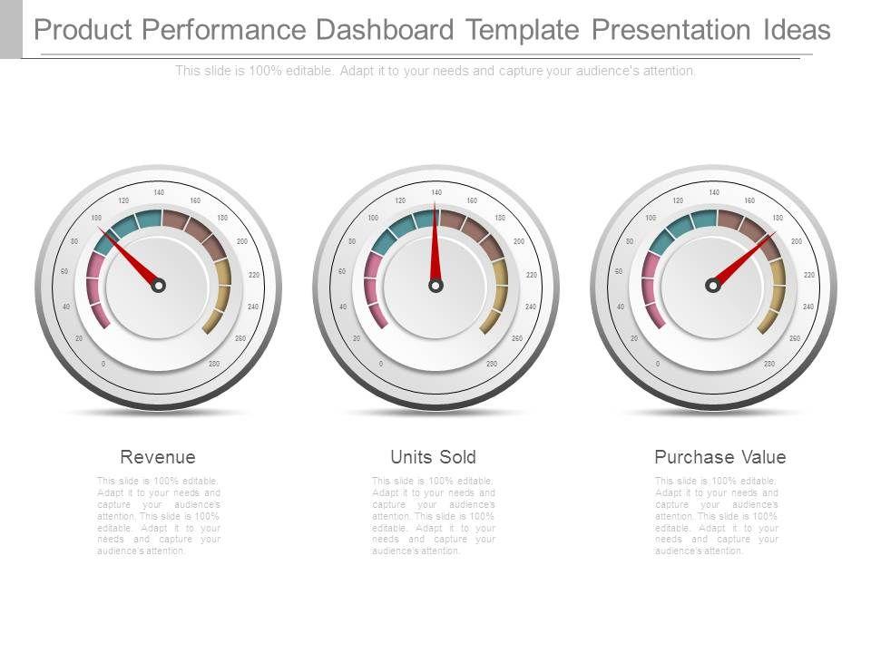 product performance dashboard template presentation ideas. Black Bedroom Furniture Sets. Home Design Ideas