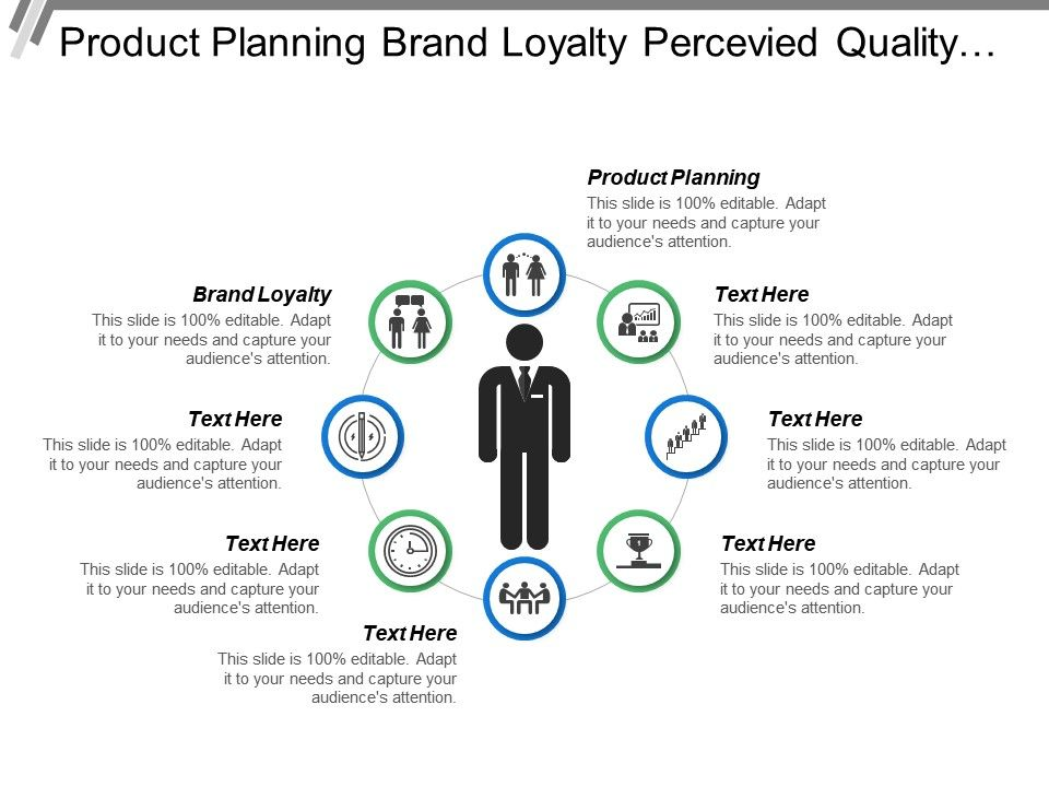 product_planning_brand_loyalty_perceived_quality_reduced_costs_Slide01