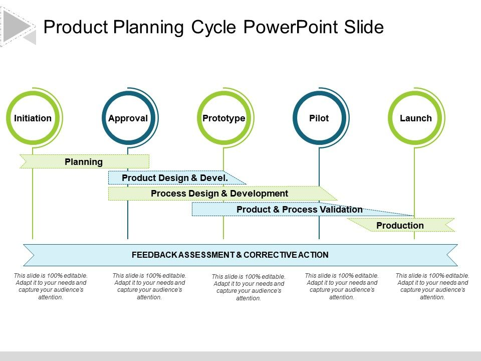 product_planning_cycle_powerpoint_slide_Slide01