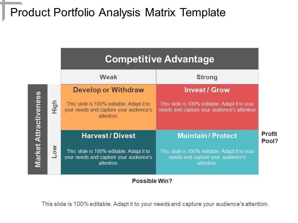 product portfolio analysis matrix template powerpoint ideas