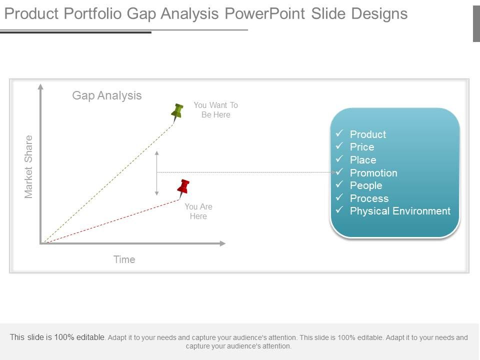 product portfolio gap analysis powerpoint slide designs, Presentation templates