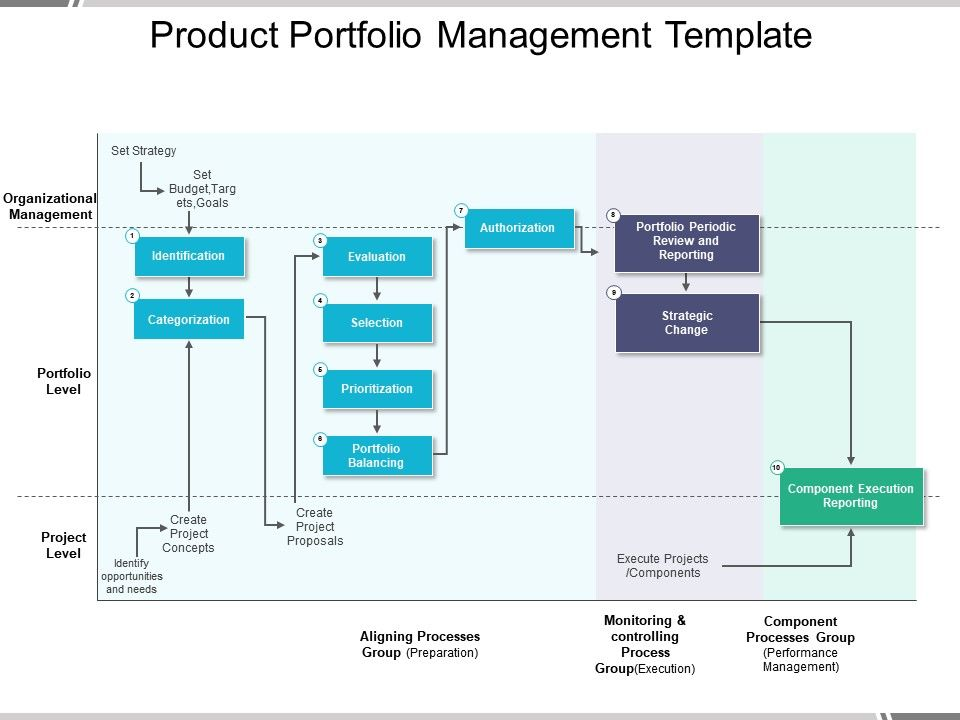 New product portfolio management ppt powerpoint presentation icon.