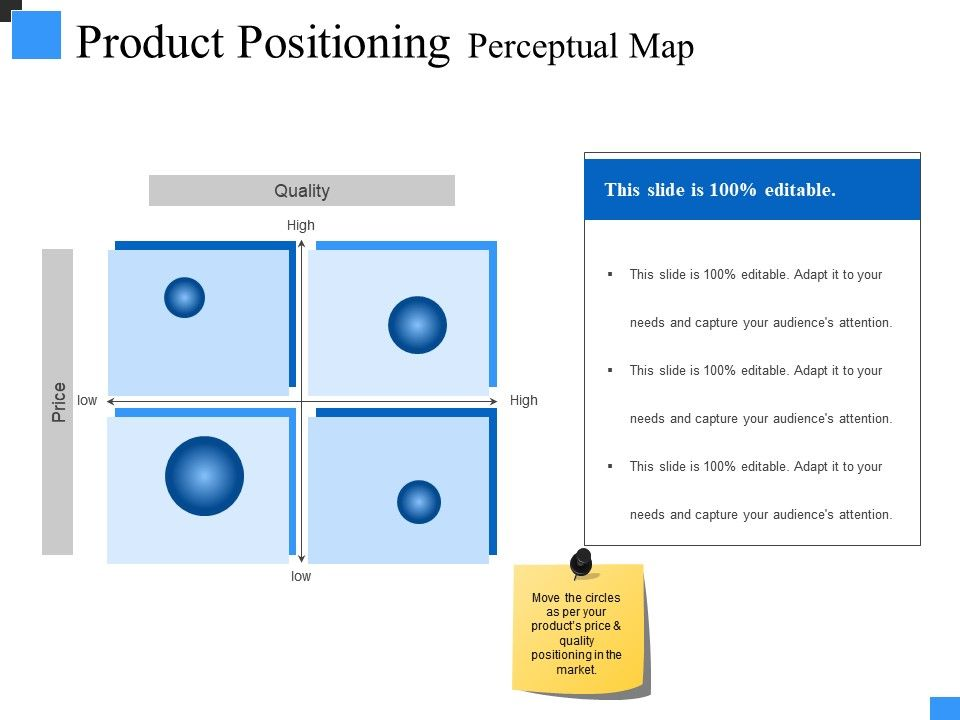 Product positioning perceptual map powerpoint slide for Perceptual map template powerpoint