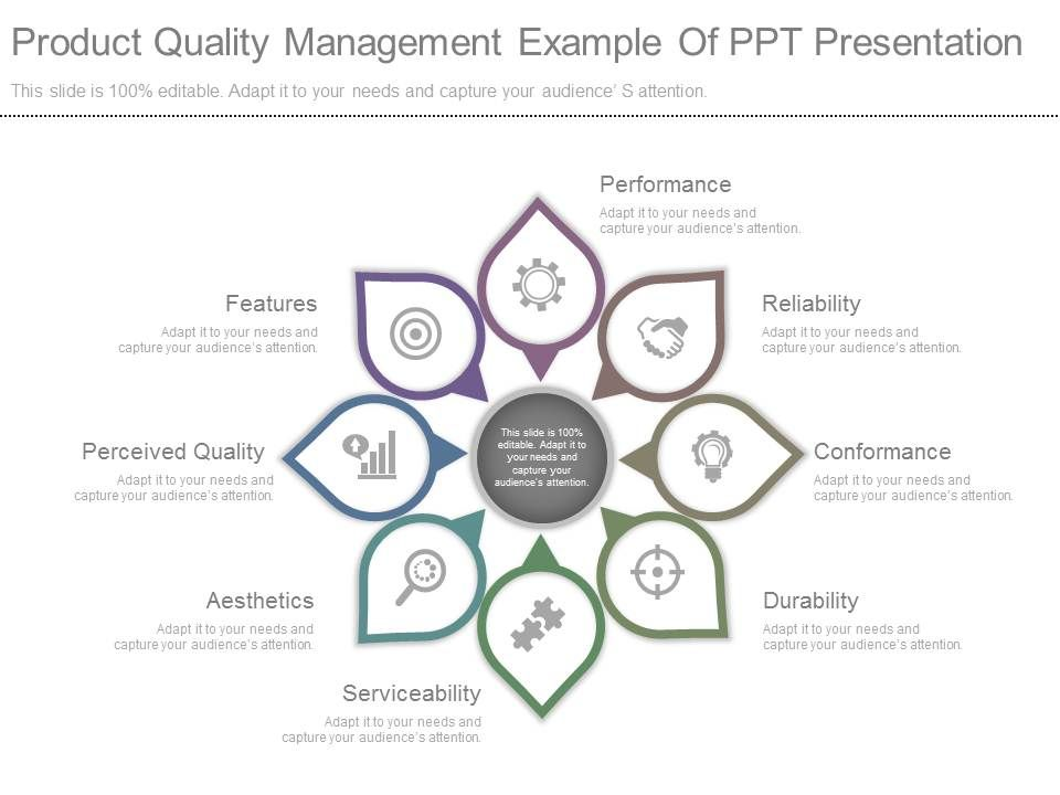 Product quality management example of ppt presentation powerpoint productqualitymanagementexampleofpptpresentationslide01 productqualitymanagementexampleofpptpresentationslide02 toneelgroepblik Image collections