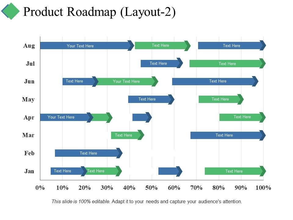 product_roadmap_ppt_summary_images_Slide01