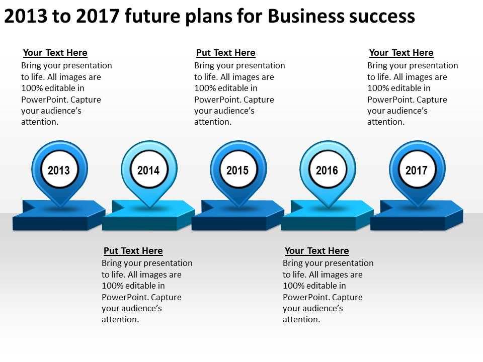 product roadmap timeline 2013 to 2017 future plans for business
