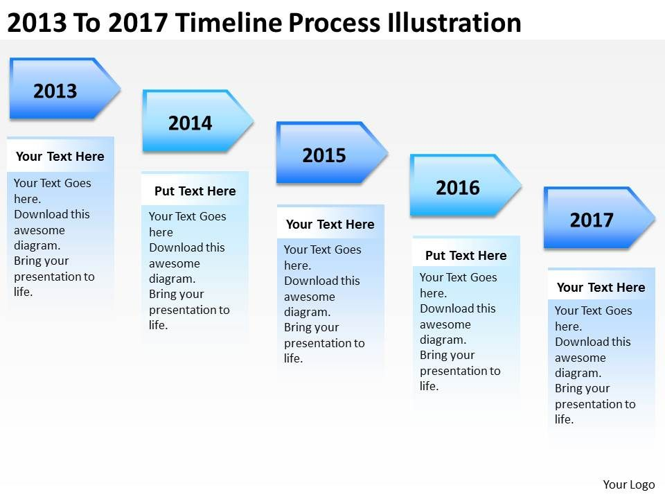product roadmap timeline 2013 to 2017 timeline process, Presentation templates