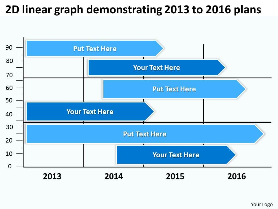 Product Roadmap Timeline 2d Linear Graph Demonstrating