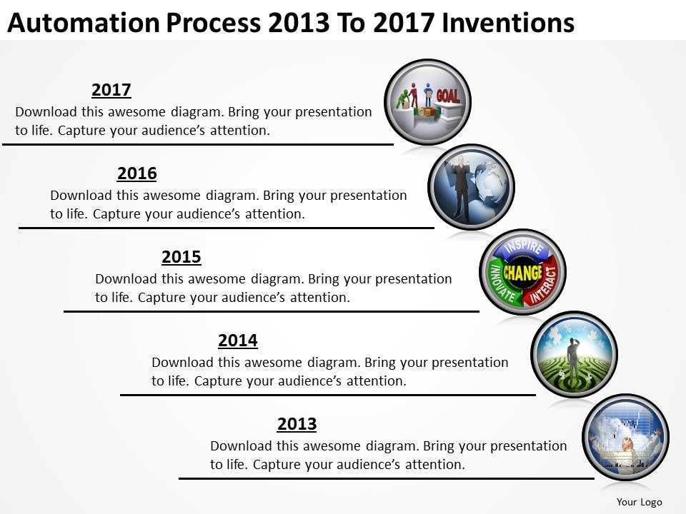Product Roadmap Timeline Automation Process 2013 To 2017 Inventions