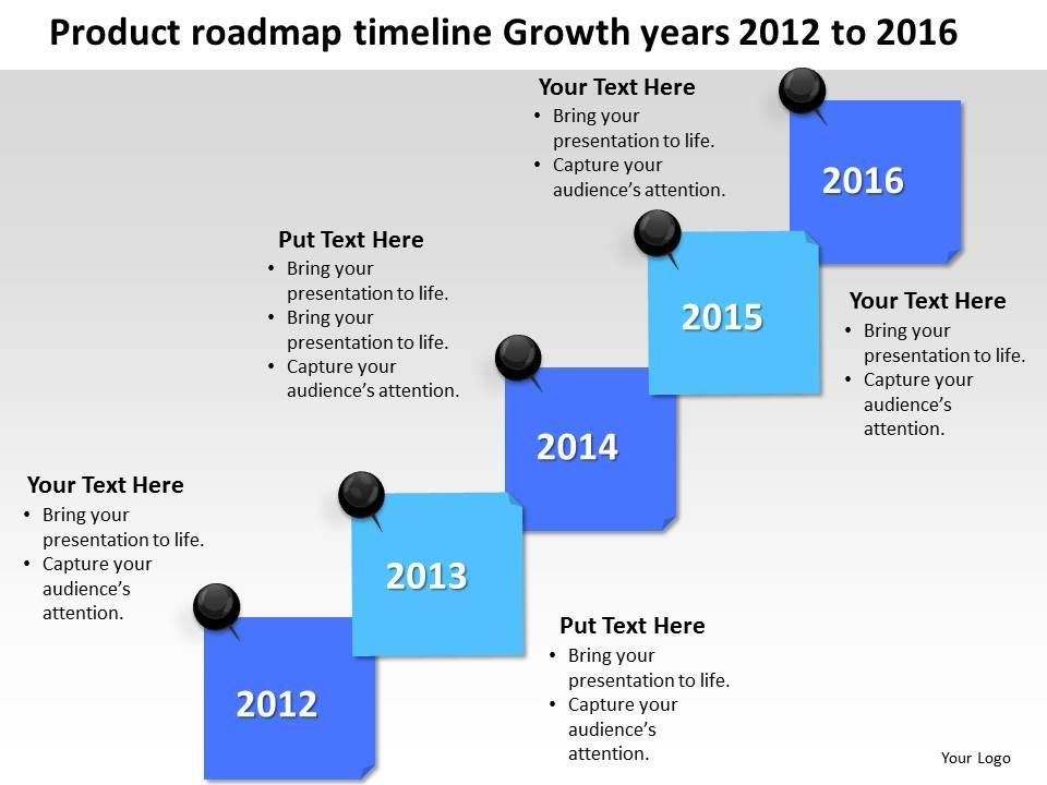 Product Roadmap Timeline Growth Years 2012 to 2016 Development – Product Development Road Map