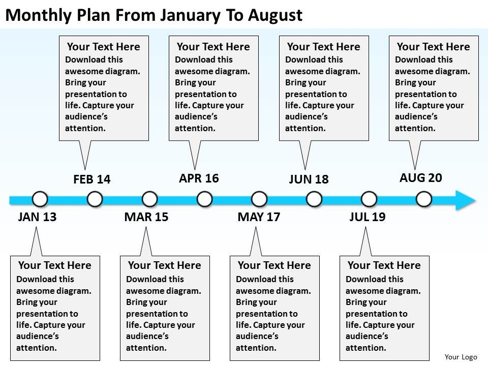 product roadmap timeline monthly plan from january to august, Presentation templates