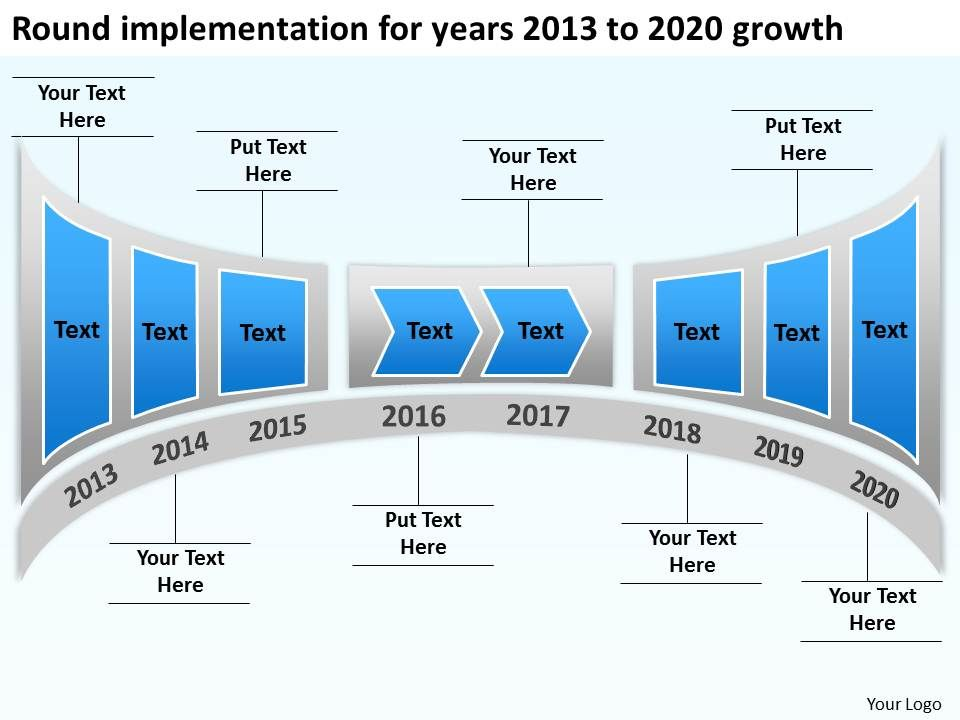 Product Roadmap Timeline Round Implementation For Years 2013 To 2020