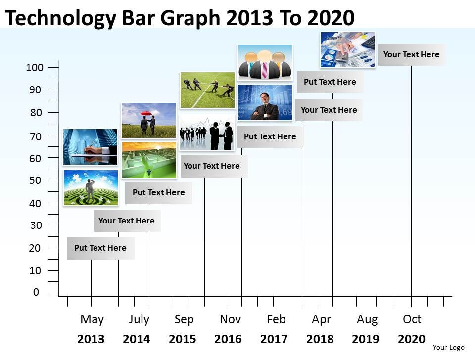 Product Roadmap Timeline Technology Bar Graph 2013 To 2020 ...