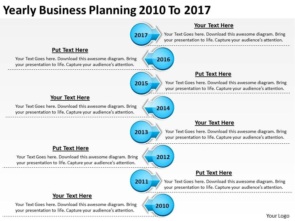 product roadmap timeline yearly business planning 2010 to