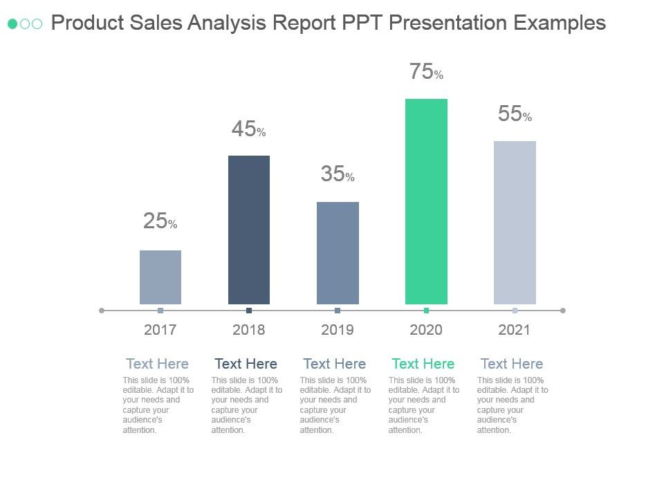 Product Sales Analysis Report Ppt Presentation Examples  Powerpoint