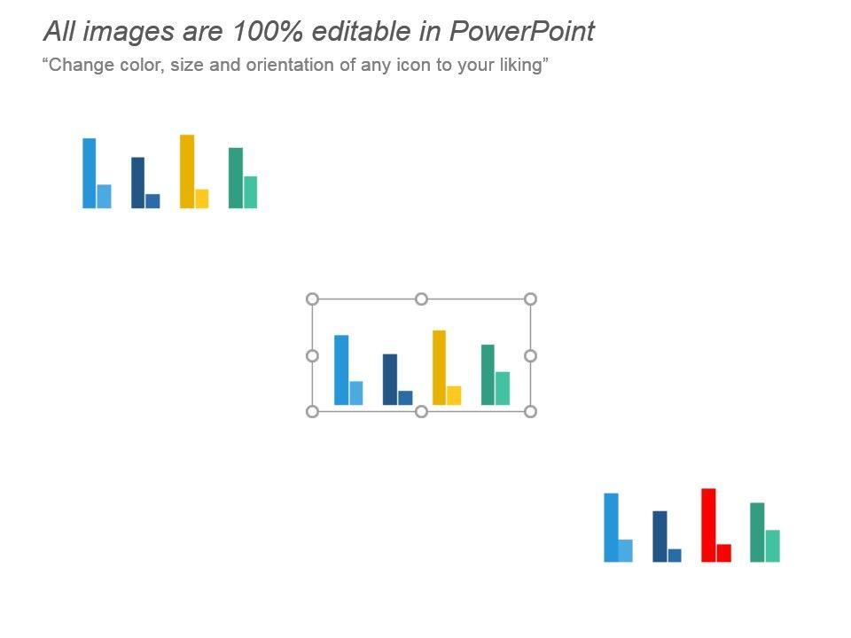 product sales comparison chart ppt presentation
