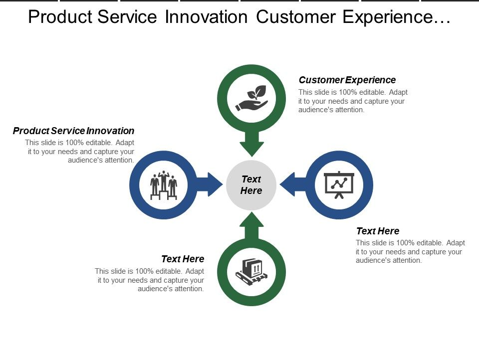 product_service_innovation_customer_experience_consumer_insight_predictive_modeling_Slide01
