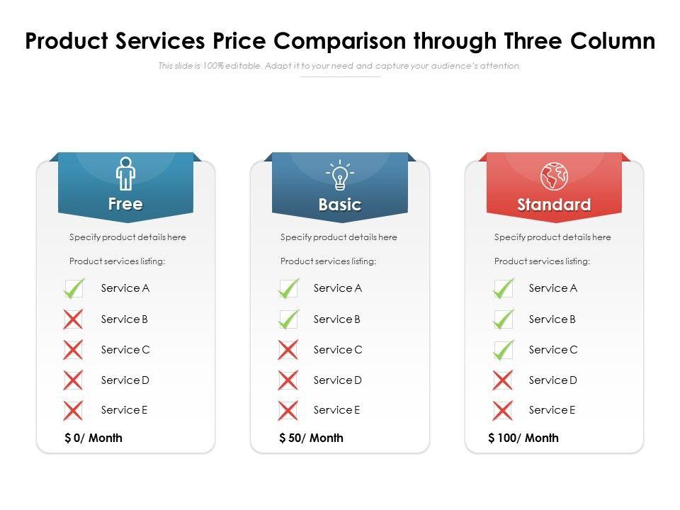 Product Services Price Comparison Through Three Column