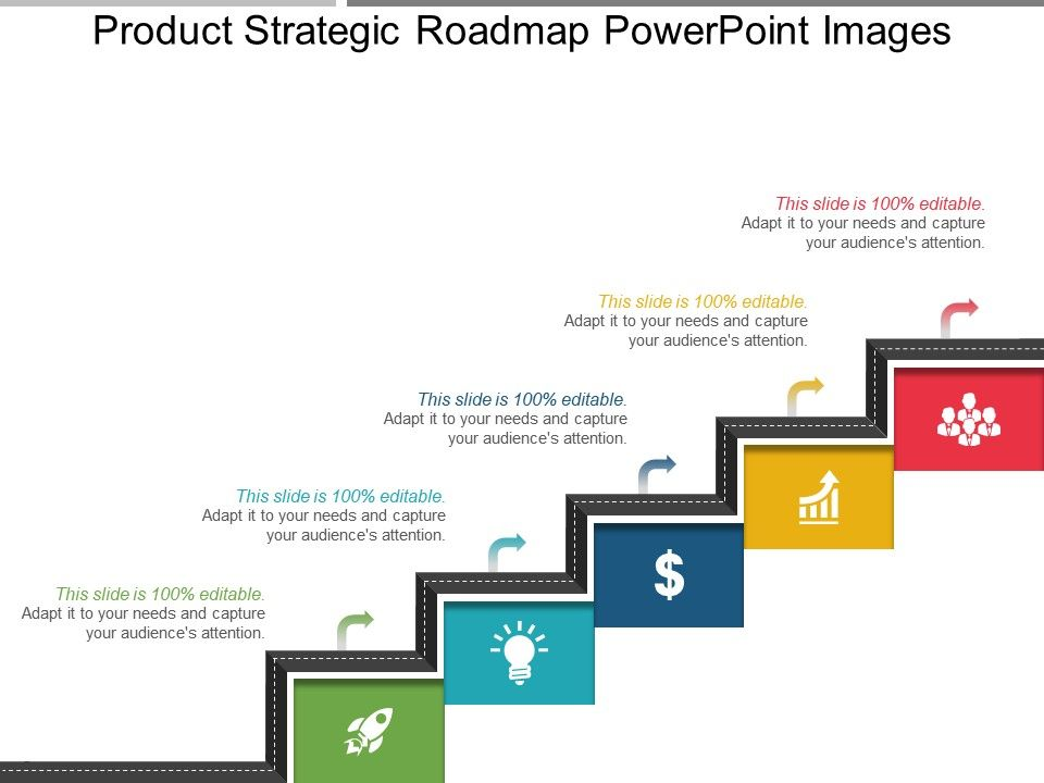 product strategic roadmap powerpoint images powerpoint slide