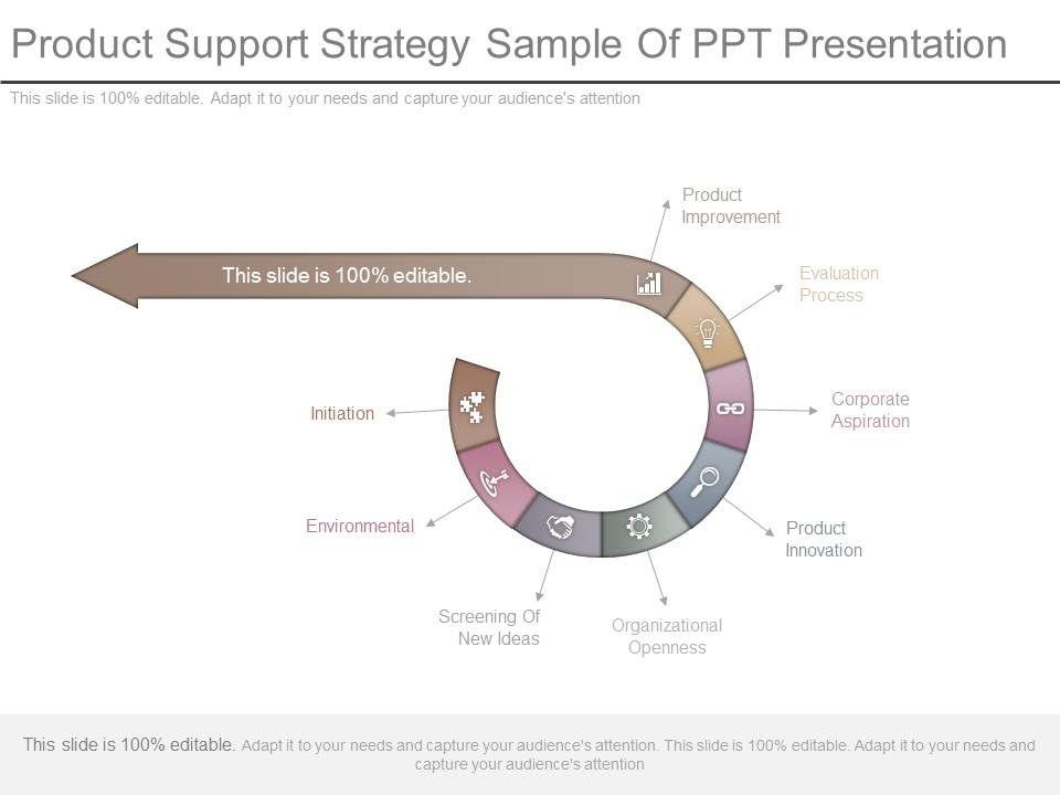 product_support_strategy_sample_of_ppt_presentation_Slide01