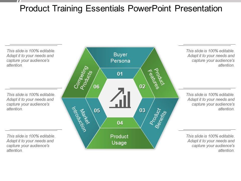 product training essentials powerpoint presentation. Black Bedroom Furniture Sets. Home Design Ideas