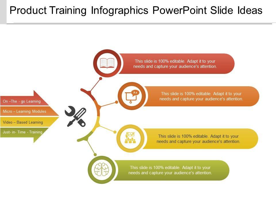 product training infographics powerpoint slide ideas presentation