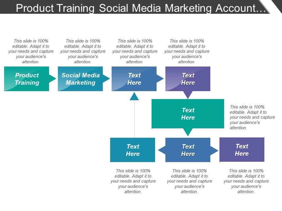 Product Training Social Media Marketing Account Setup
