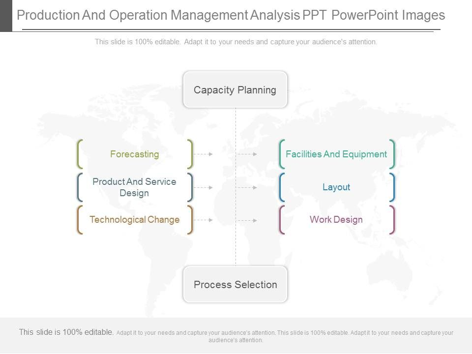 Production And Operation Management Analysis Ppt Powerpoint Images