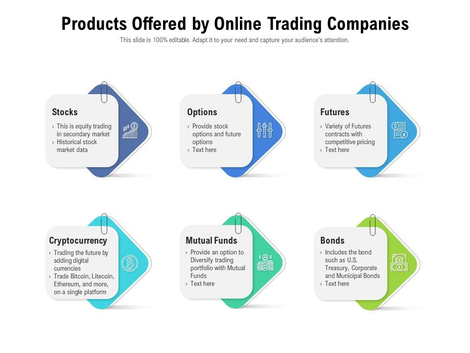 Products Offered By Online Trading Companies