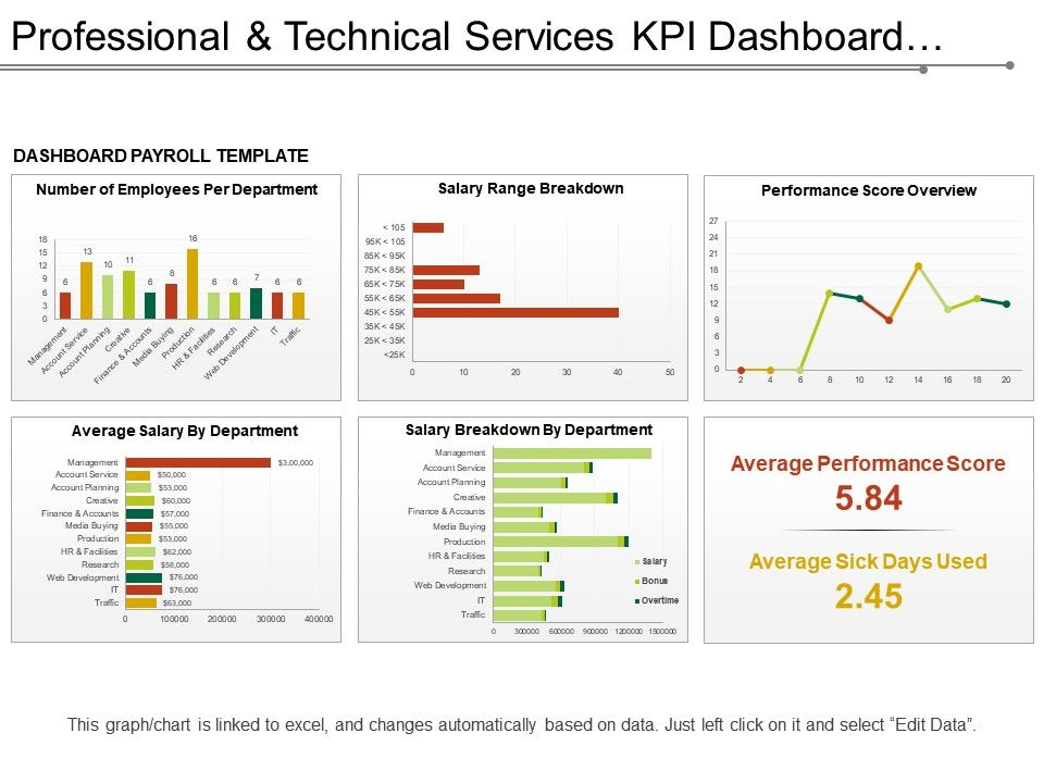 professional_and_technical_services_kpi_dashboard_showing_payroll_services_Slide01