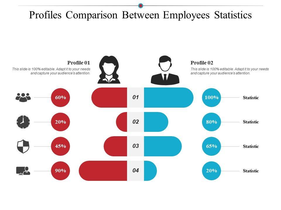 profiles_comparison_between_employees_statistics_Slide01