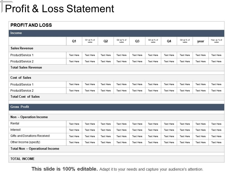 Profit And Loss Statement Powerpoint Presentation