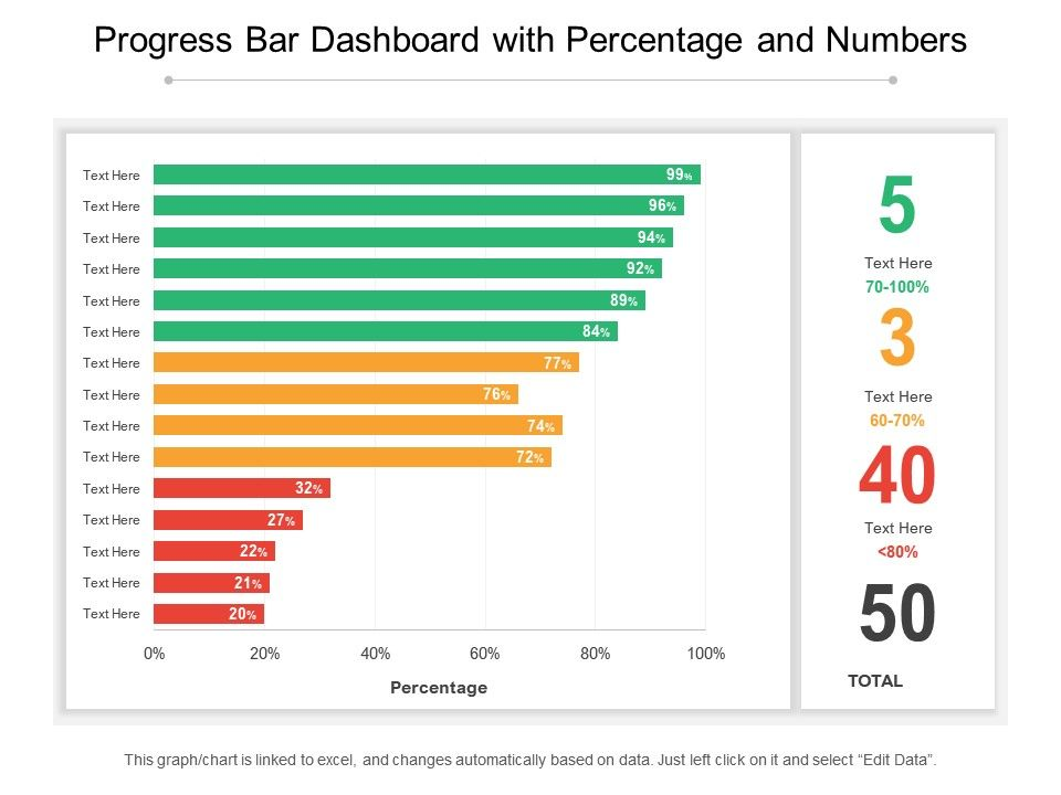 Progress Bar Dashboard With Percentage And Numbers