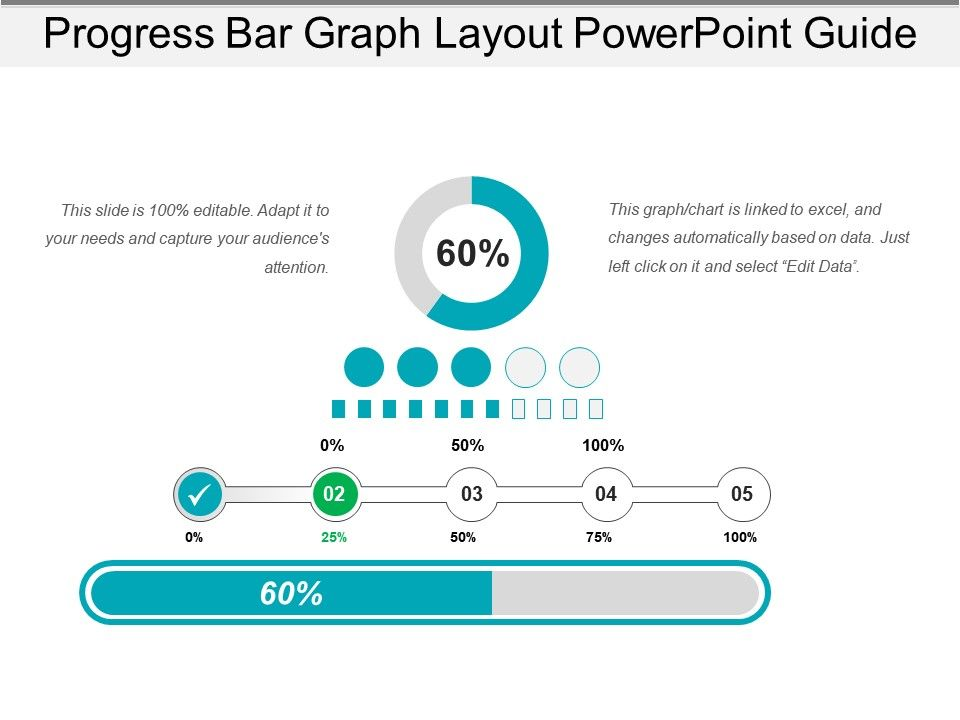 Progress Bar Graph Layout Powerpoint Guide | Presentation PowerPoint