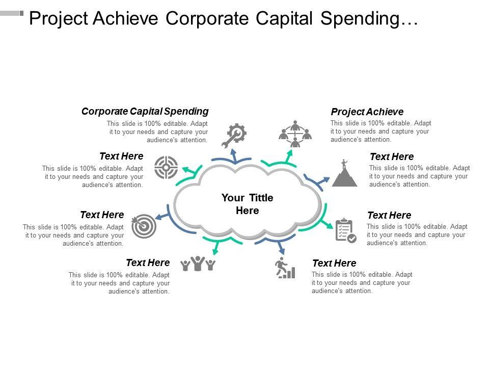 project_achieve_corporate_capital_spending_career_planning_history_balanced_scorecard_cpb_Slide01