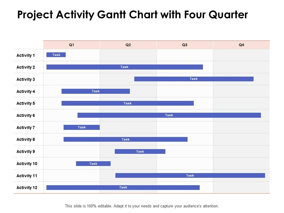 Project Activity Gantt Chart With Four Quarter Ppt Powerpoint Presentation Professional
