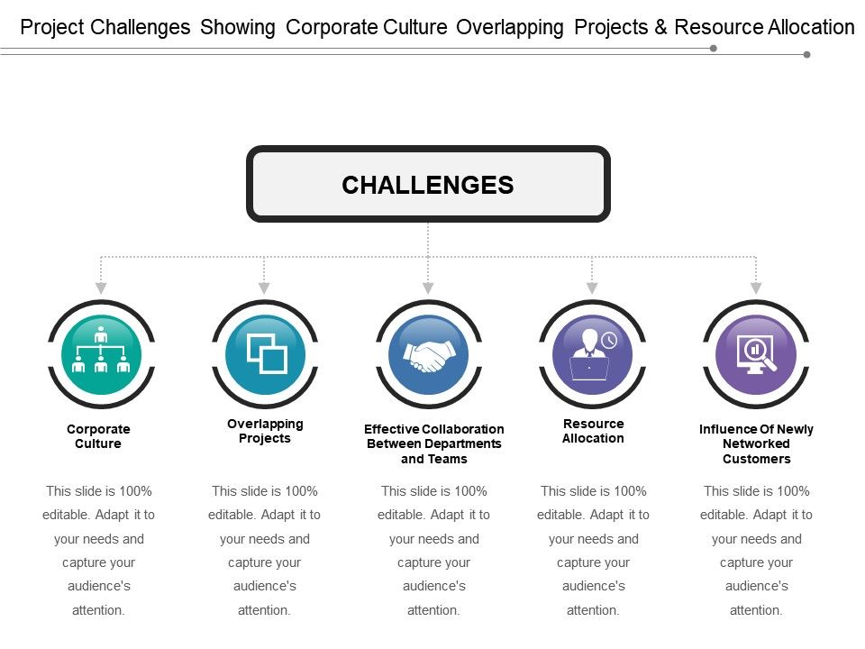 project_challenges_showing_corporate_culture_overlapping_projects_and_resource_allocation_Slide01