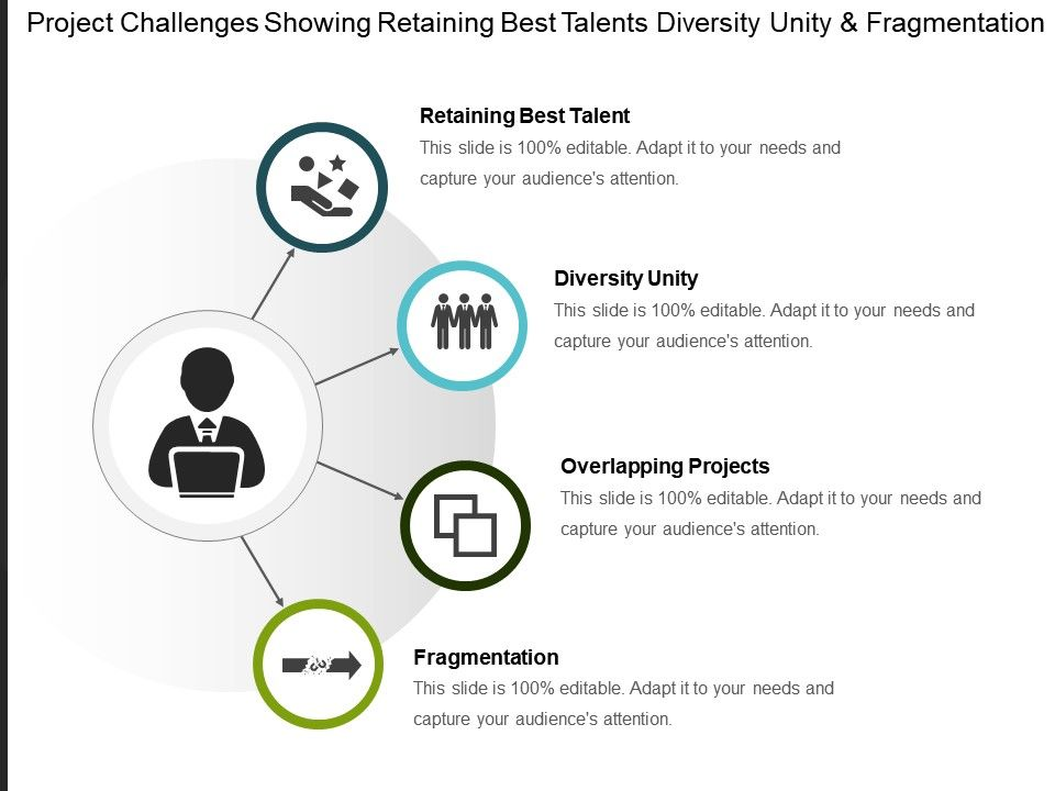 Project Challenges Showing Retaining Best Talents Diversity
