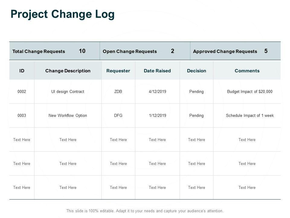 Project Change Log Communication Ppt Powerpoint Presentation Icon Format Powerpoint Presentation Images Templates Ppt Slide Templates For Presentation