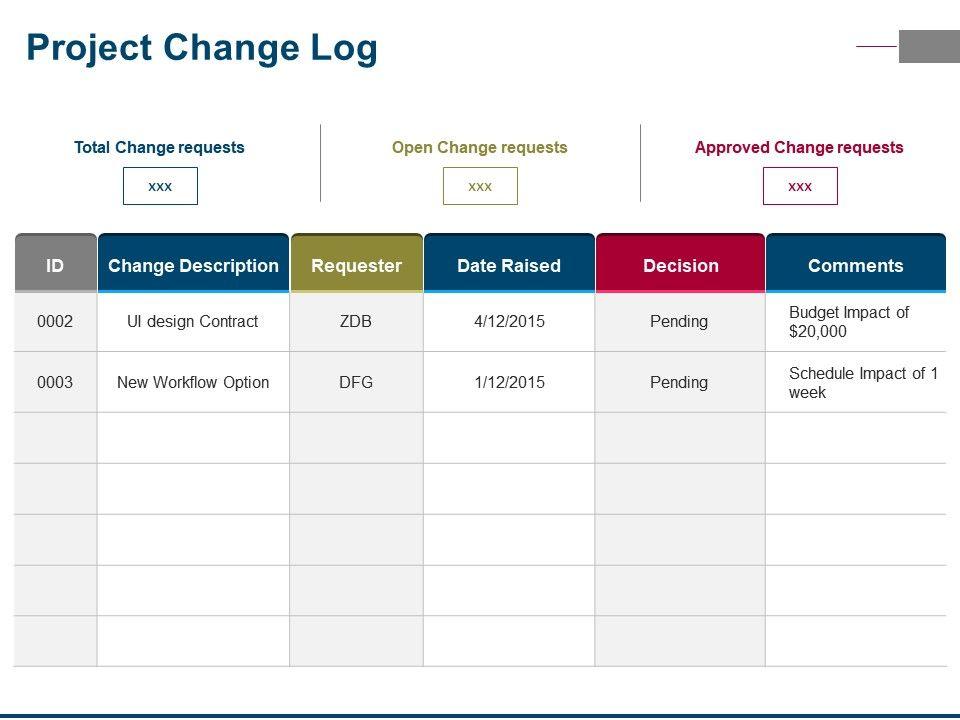 Project Change Log Powerpoint Presentation Templates Presentation Powerpoint Images Example Of Ppt Presentation Ppt Slide Layouts
