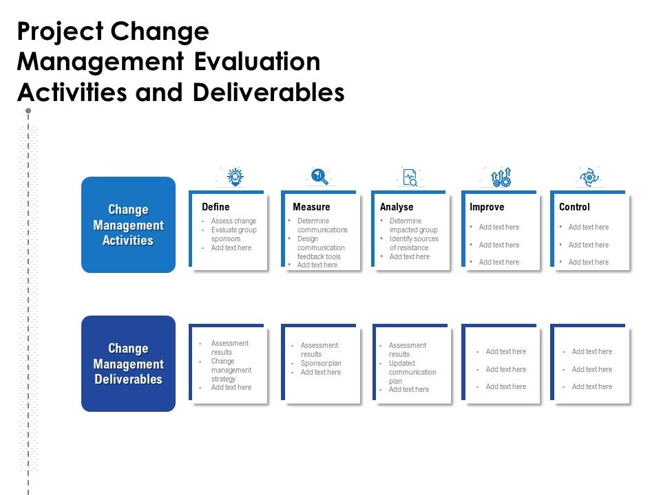 Project Change Management Evaluation Activities And Deliverables